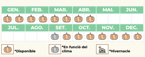 calendari de temporada de la carbassa