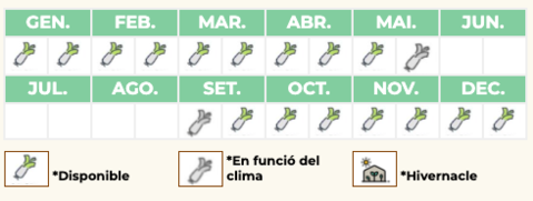 calendari de temporada de les cebes tendres