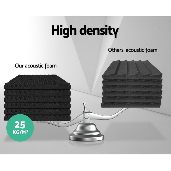 20pcs Studio Acoustic Foam Sound Absorption Proofing Panels 50x50cm Black Eggshell