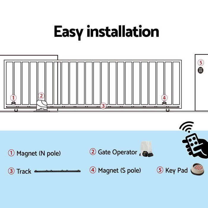 Electric Sliding Gate Opener 1800KG With Keypad Remote 4M Rail
