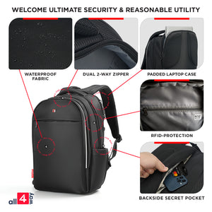 "Business Laptop Backpack for Men & Women SWISS Design with USB 15"", Black"