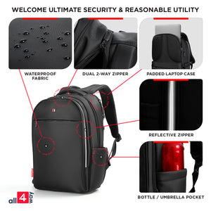 Laptop Backpack for Business & Travel. Men - Women SWISS Design with USB 17""