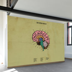The Human Brain Wall Mural