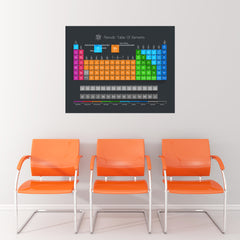 Periodic Table of Elements Mount wall decal on wall!!