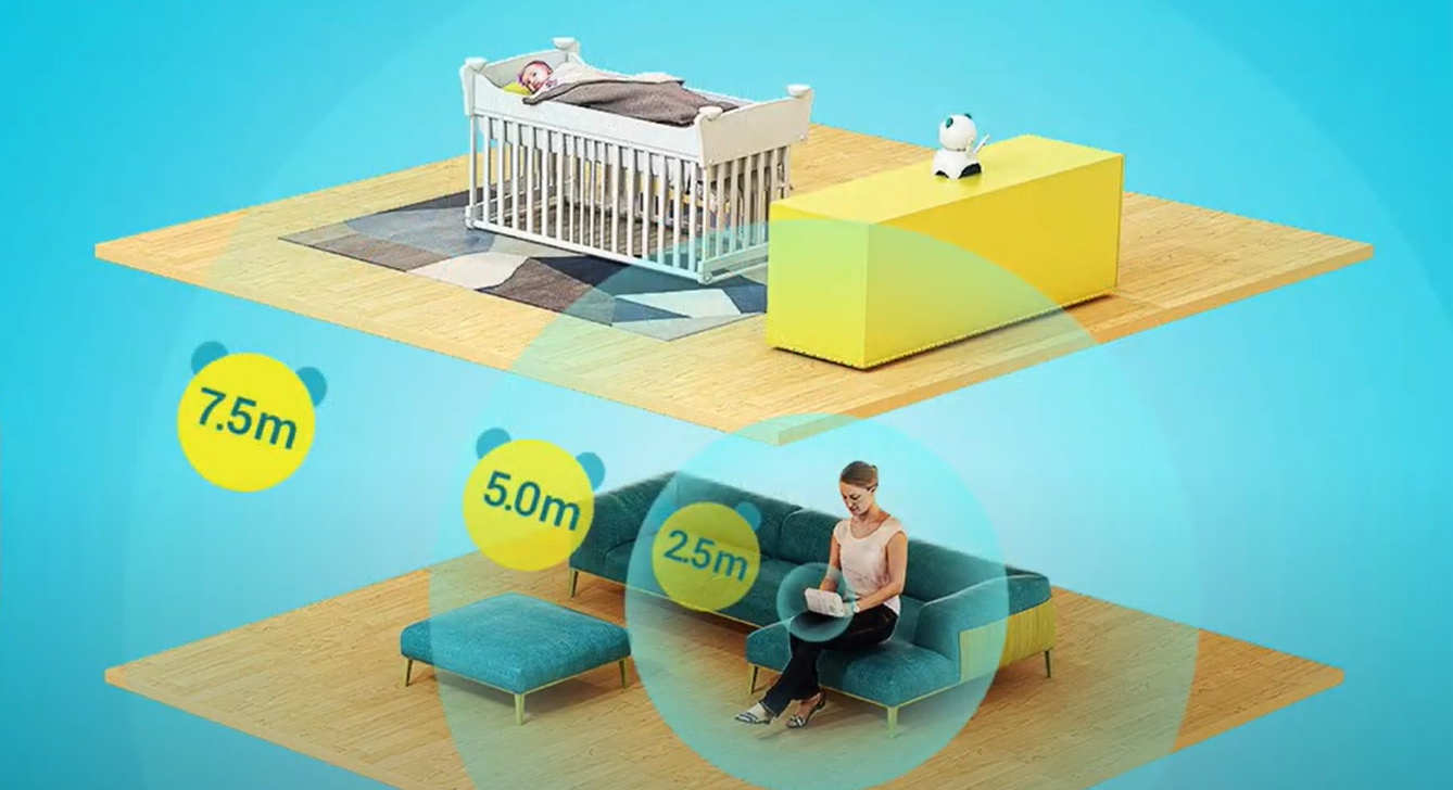 The Motorola Baby Monitor and its Best Alternative