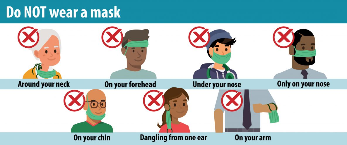 DO NOT wear a mask: around your neck, on your forehead, under your nose, only on your nose, on your chin, dangling from one ear, on your arm.