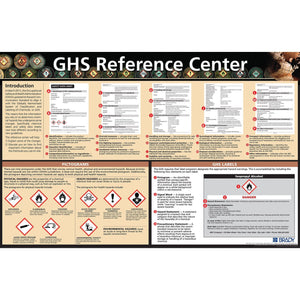 GHS and Hazard Reference Poster