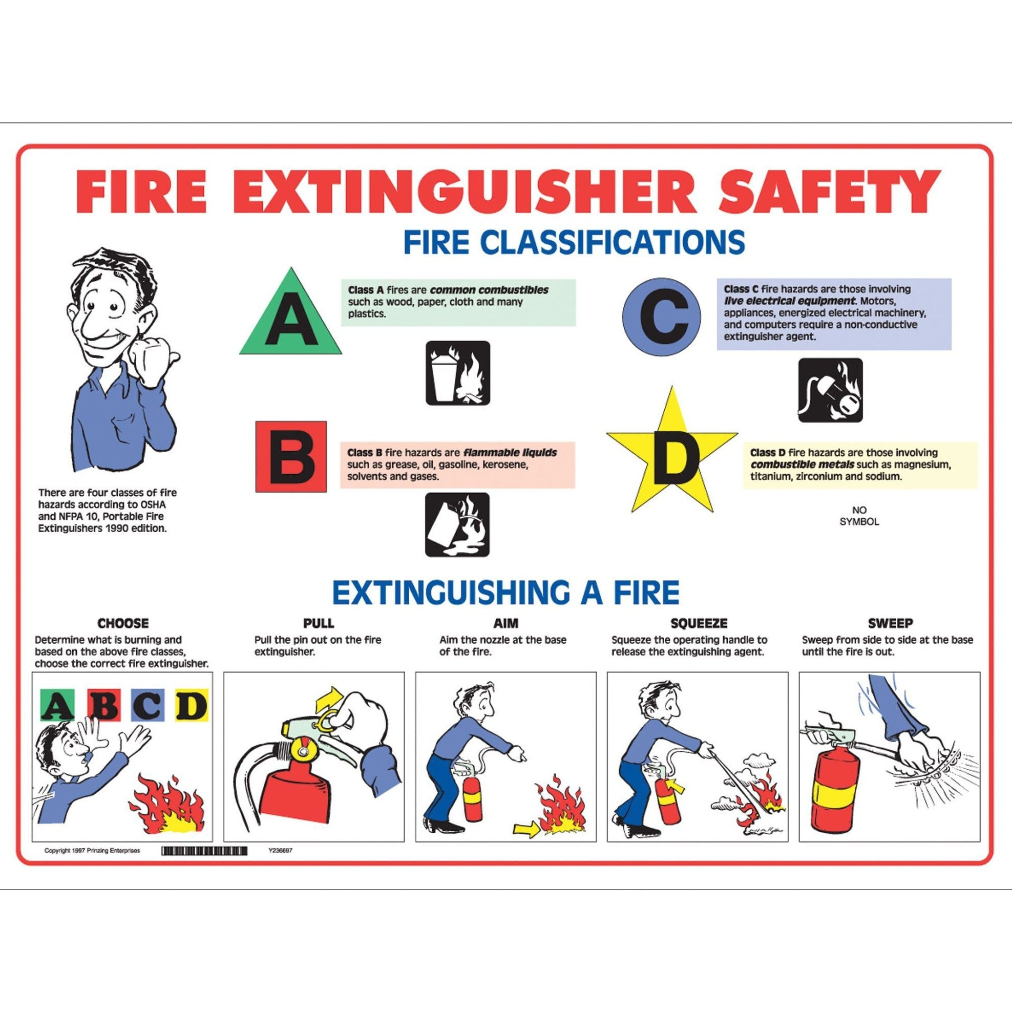 Reference Poster for Fire Extinguisher Safety