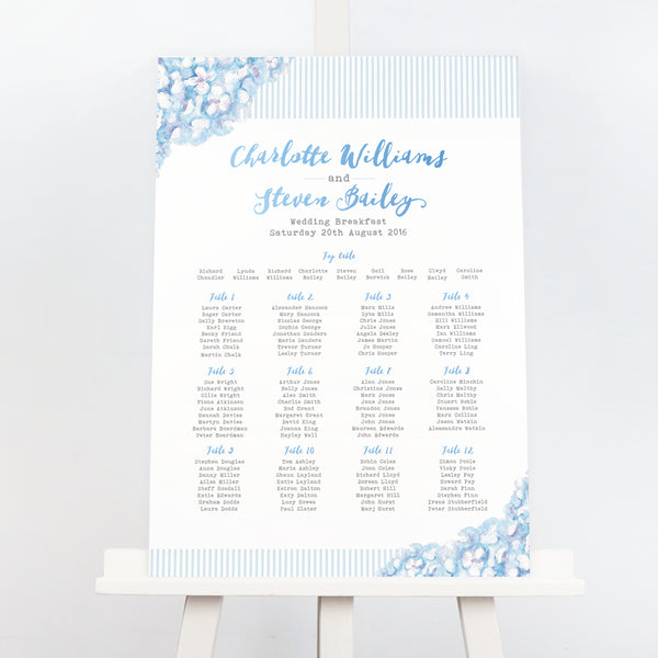 Blue floral hydrangea wedding table plan