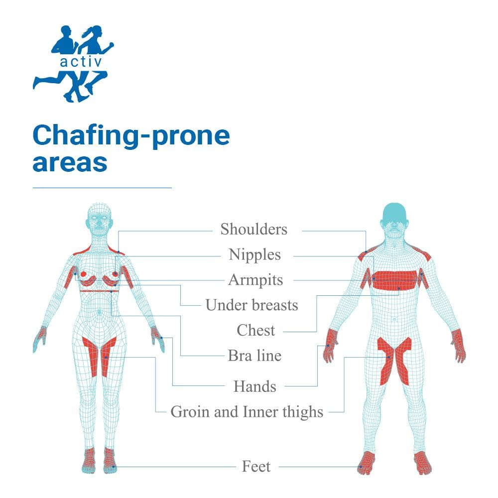 common chafing areas