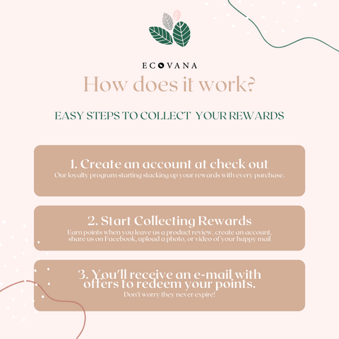 Ecovana Loyalty Program