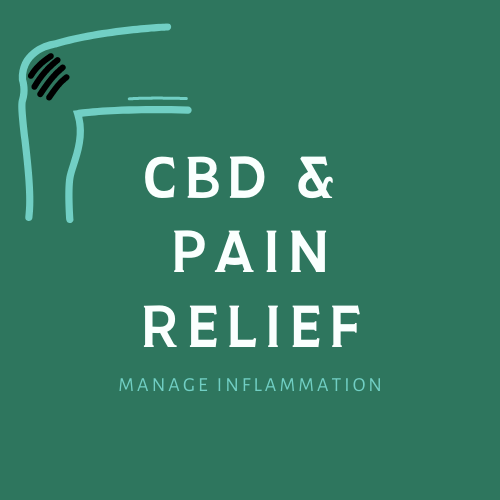 Effect of Cannabidiol on PAIN MANAGEMENT