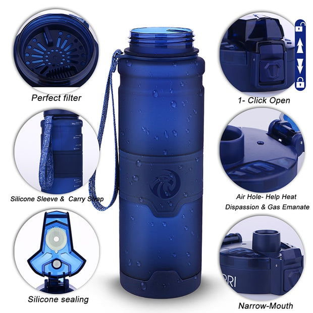 Best Sport Water Bottle With Filter