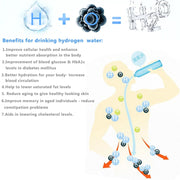 Portable Alkaline Hydrogen-Rich Water Bottle