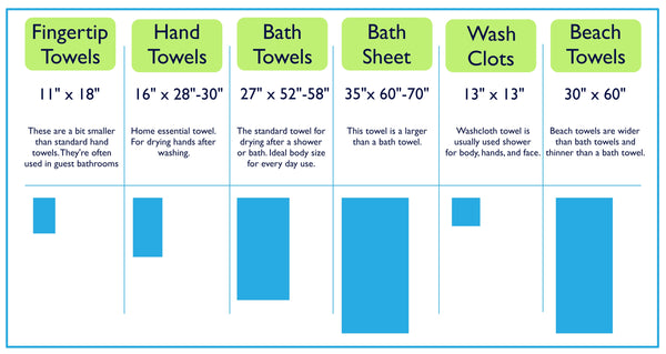 What are the different sizes of towels?