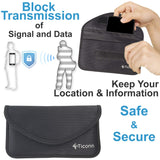 Anti radiation cell phone bag, complete protection against Emfs