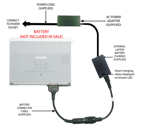 External Laptop Battery Charger for Apple PowerBook G4 17in, A1039, A1052, A1057 1