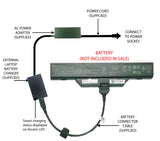 External Laptop Battery Charger for HP 6720 6730 6735 6820 550, 451086 DD06 DD08 1