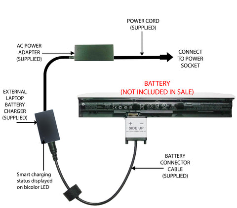 External Laptop Battery Charger for HP ProBook 440 /450 /455 G2, 756744-001 VI04 1