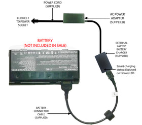 External Laptop Battery Charger for MSI GT660 GT70, GX660, GX680, GX780, BTY-M6D 1