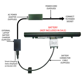 External Laptop Battery Charger for Toshiba Satellite Pro R50-B R50-C, PA5212U-x 1