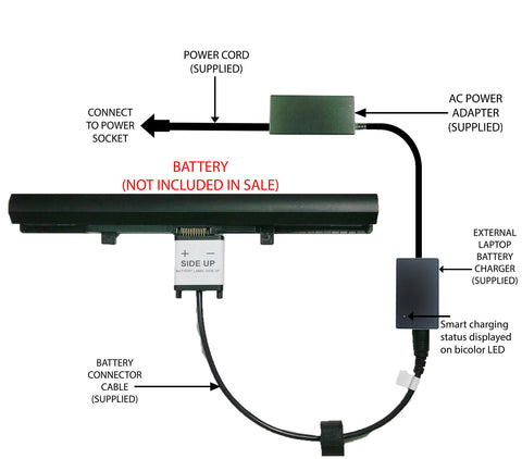External Laptop Battery Charger for Toshiba Satellite C55-B, C55-C, PA5185U-1BRS 1