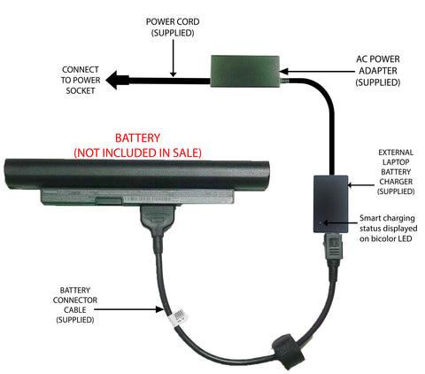 External Laptop Battery Charger for Toshiba Satellite NB10-A NB15-A PA5170U-1BRS 1