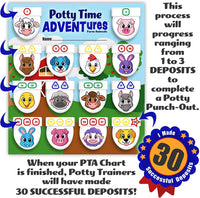 Lil ADVENTS ADVENTures Potty Training Game - FARM theme - with rewards