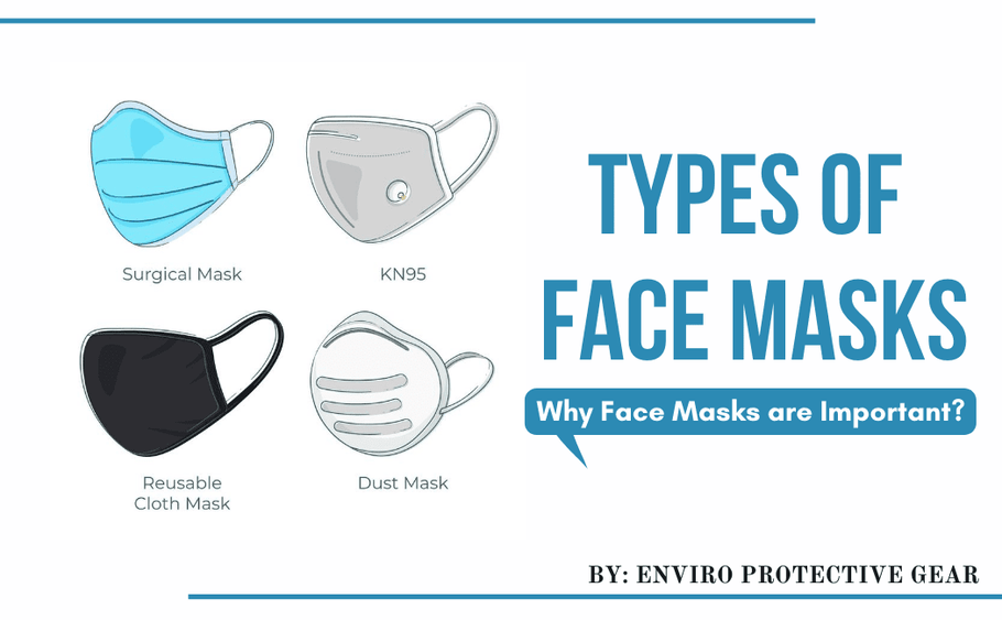 Types of Face Masks and Why Masks are Important?
