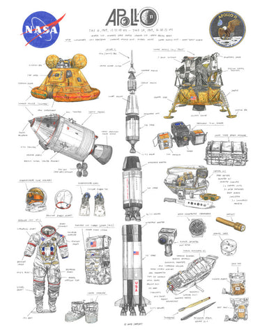 Apollo XI Print By David Sparshott