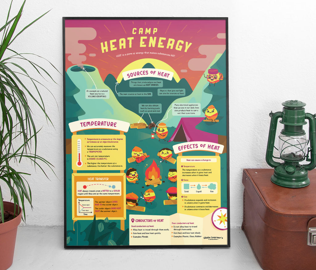 Heat Energy Camp