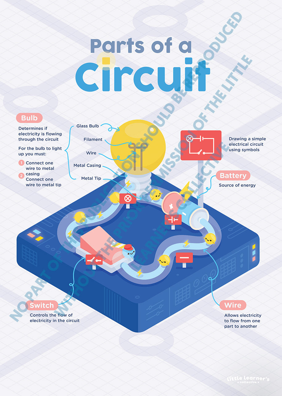 Parts of a Circuit: Let's Zoom In!