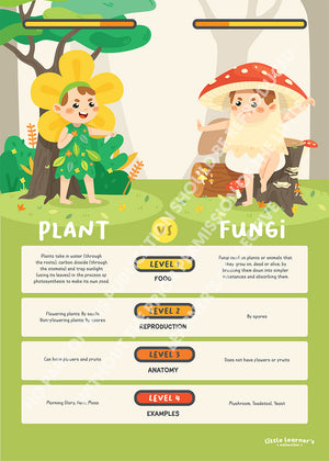 The Battle of Plant vs Fungi