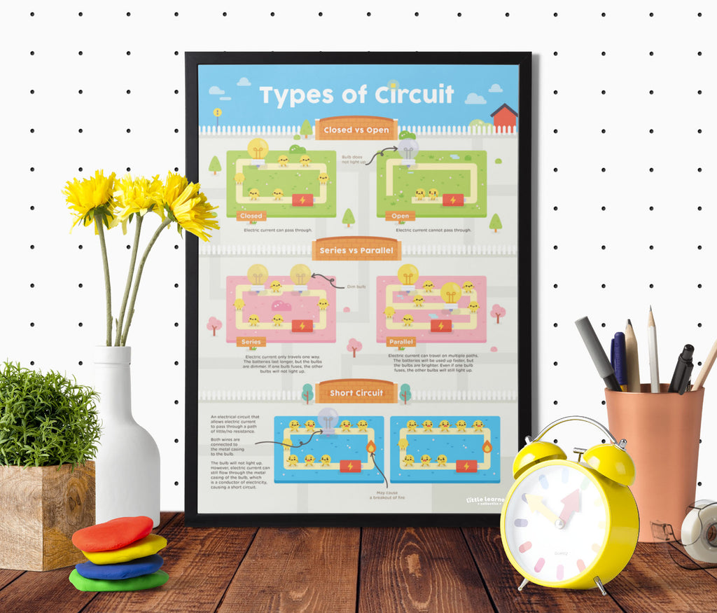 Types of Electrical Circuit: Playground Fun