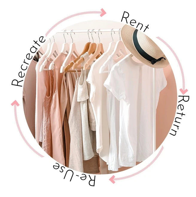 maternity clothing rental how it works