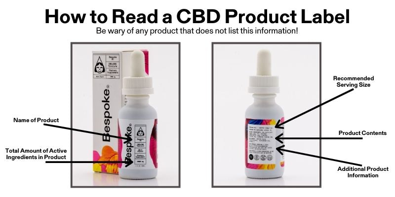 How to read a CBD Product Label