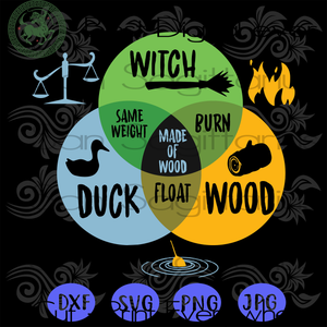 Witch Duck Wood,Monty python and the holy grail svg, monty python, the holy grail SVG Files For Cricut Silhouette Instant Download | San Sagittarius