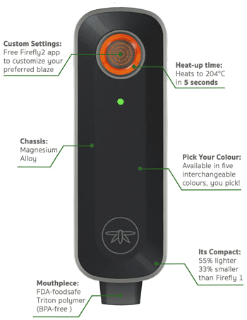 FireFly2 Specifications and Features - NamasteVapes
