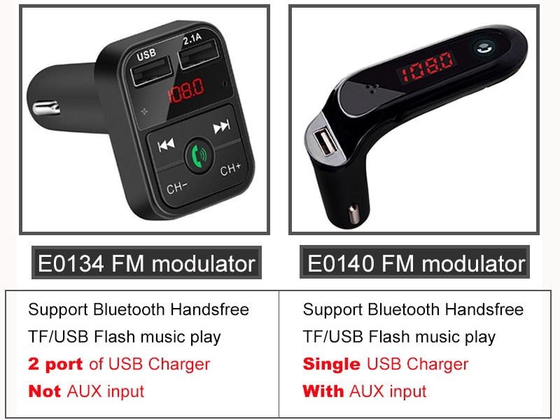 Car Bluetooth 5.0 FM Transmitter Wireless Handsfree Audio Receiver