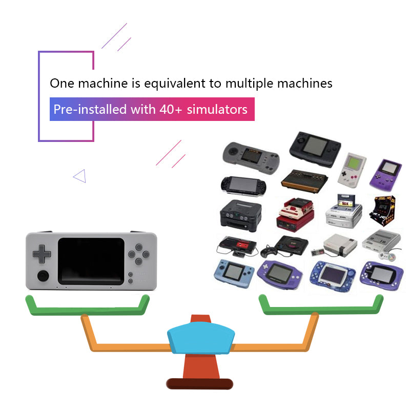 Mini Handheld Game Player Support 50000 Games Retro Console Built-in 15000 Games