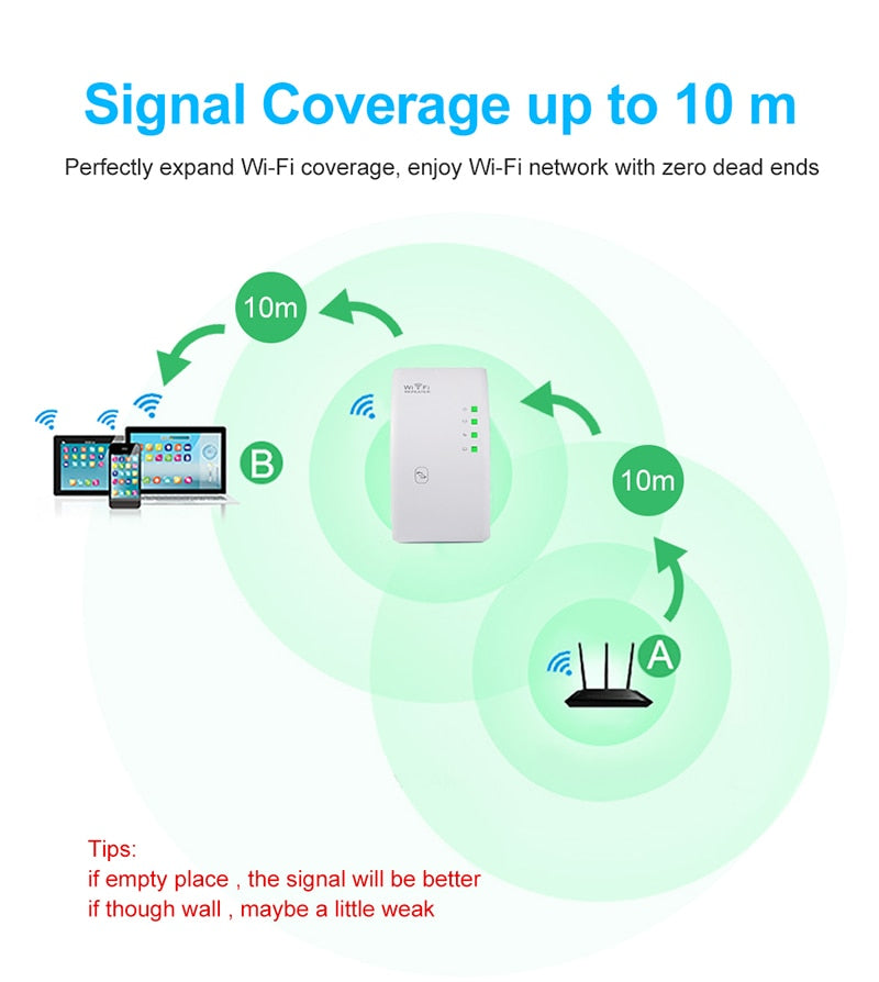 Repeater 300Mbps Wifi Extender Long Range Signal Amplifier