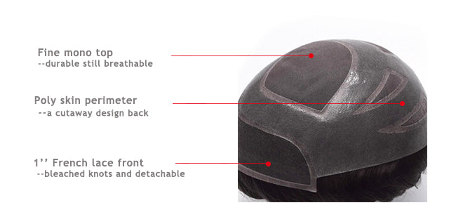 Strong and invisible hair patch the most innovative hair system