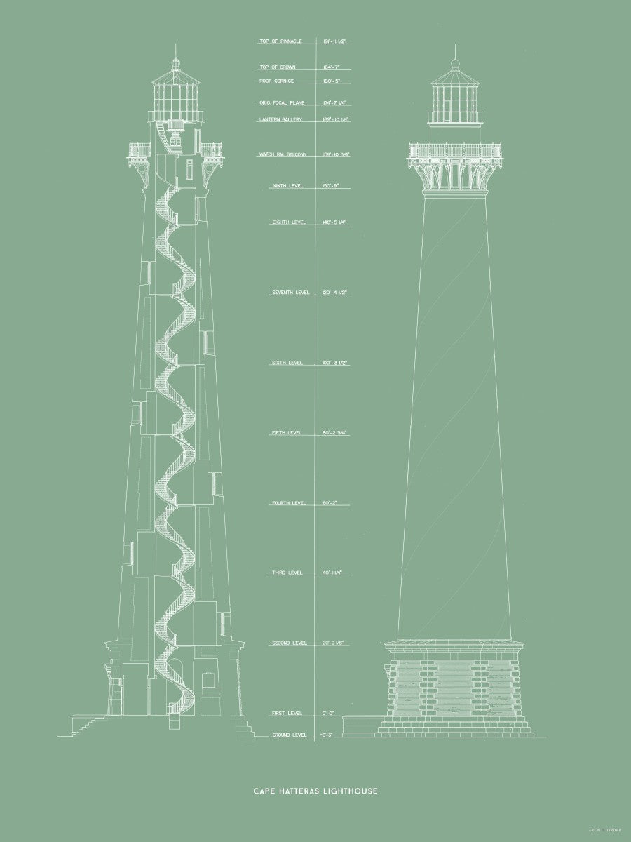 Cape Hatteras Lighthouse - East Elevation and Cross Section - Green -