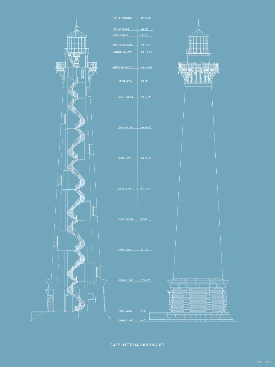 Cape Hatteras Lighthouse - East Elevation and Cross Section - Blue -