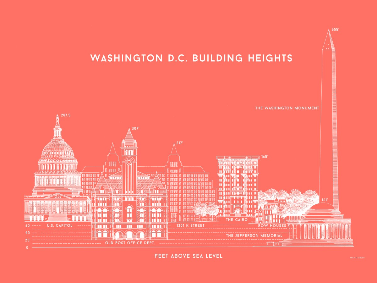 Washington D.C. Building Heights Comparison - Red -