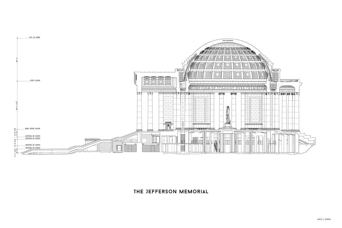 The Jefferson Memorial West Elevation Cross Section - White -