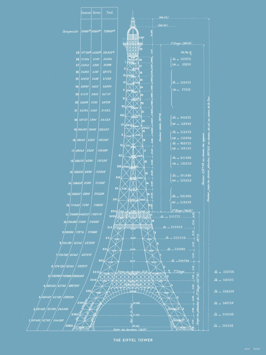 The Eiffel Tower - Structural Calculations - Blue -