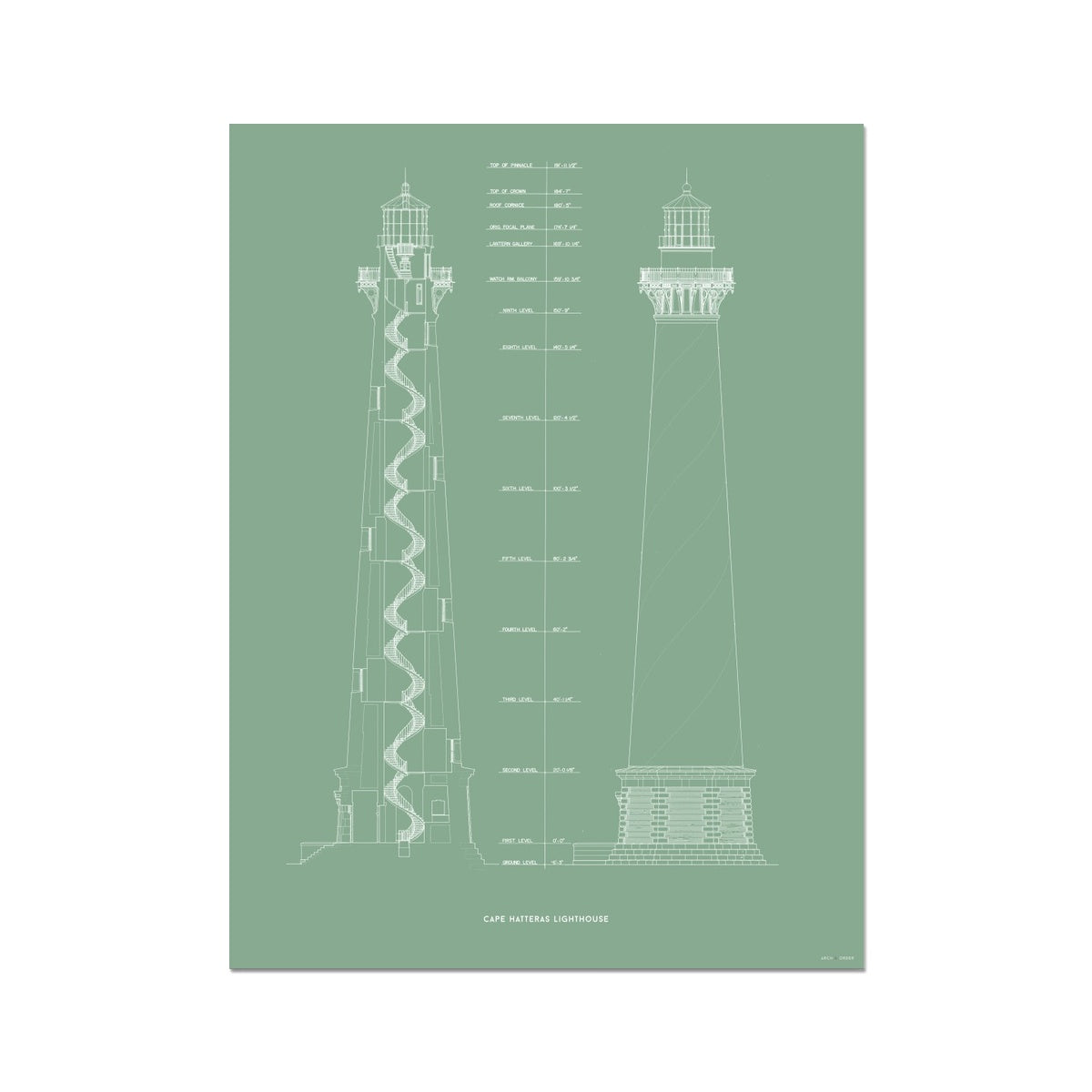 Cape Hatteras Lighthouse - East Elevation and Cross Section - Green - German Etching Print