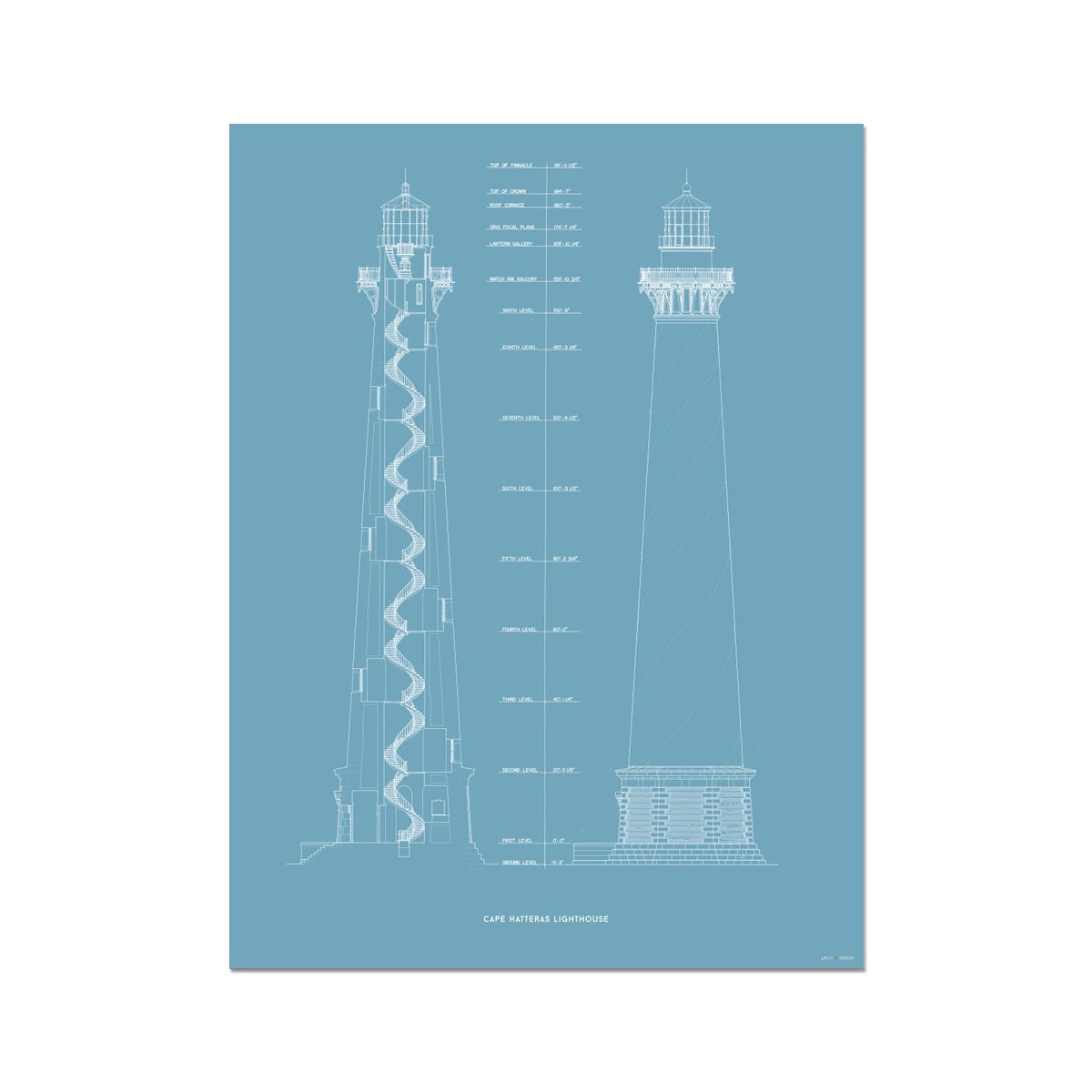 Cape Hatteras Lighthouse - East Elevation and Cross Section - Blue - German Etching Print
