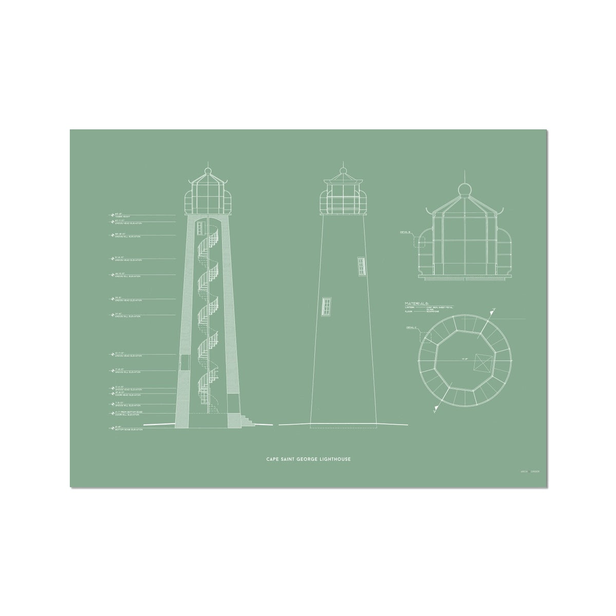 Cape Saint George Lighthouse - Southeast Elevation and Cross Section - Green - German Etching Print